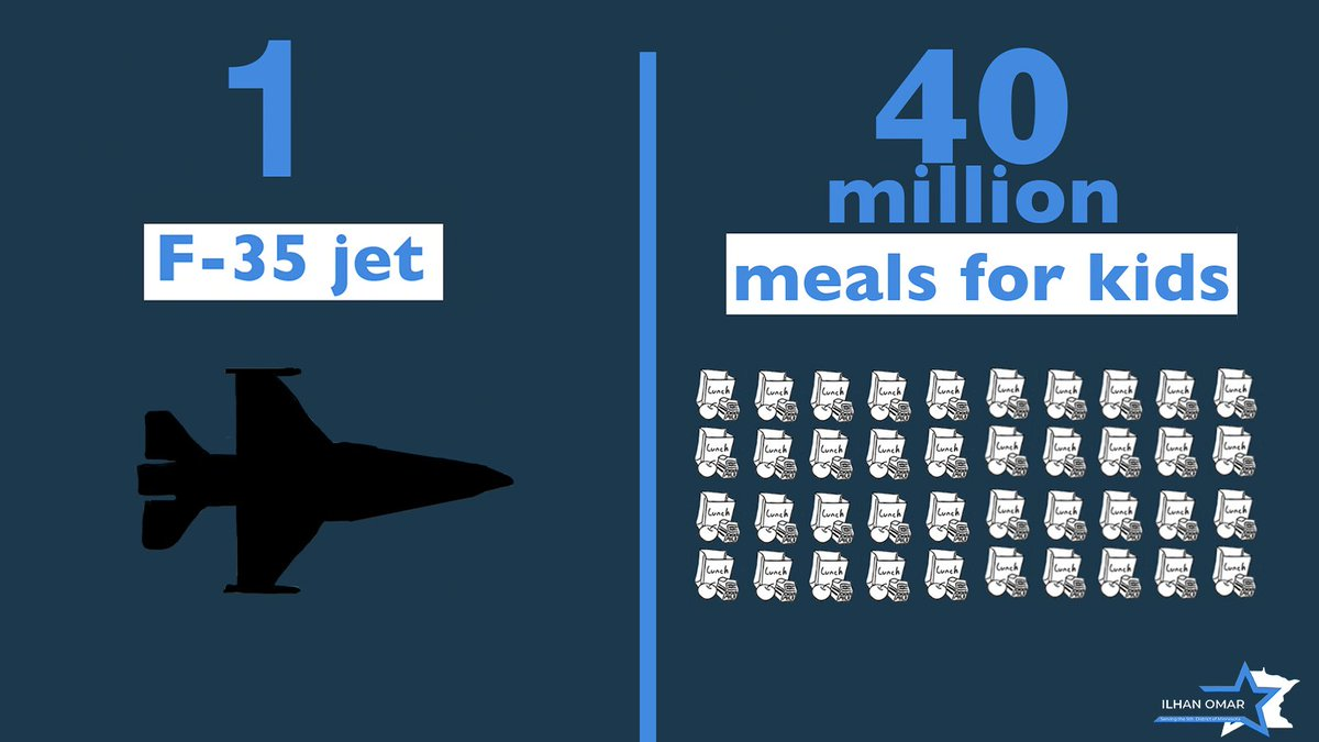 A single F-35 costs over $100 million. For that kind of money, we could feed 40 million kids.   I've introduced legislation to block the sale of F-35s and other weapons to the UAE, a global human rights abuser. We should be focused on the deadly pandemic, not arming dictators.
