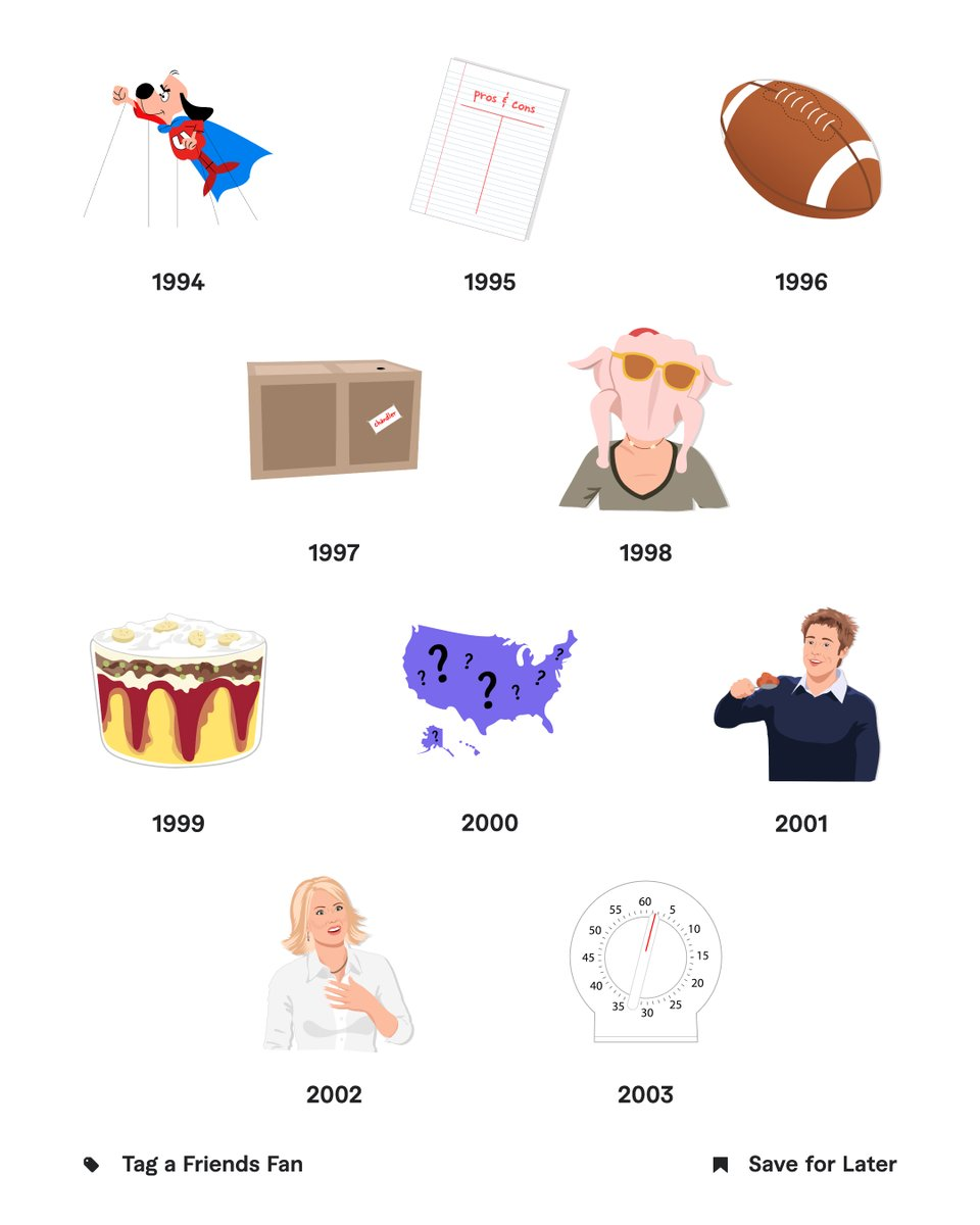 """The one where we still miss the show """"Friends"""" even though it ended in 2004 😢  We hired 'Izzistein' to help us pay homage to the iconic Thanksgiving episodes of Friends.   How many of these have you seen? Tag your """"Friends""""-obsessed friends in the comments below.   https://t.co/UoFNYqD9b2"""