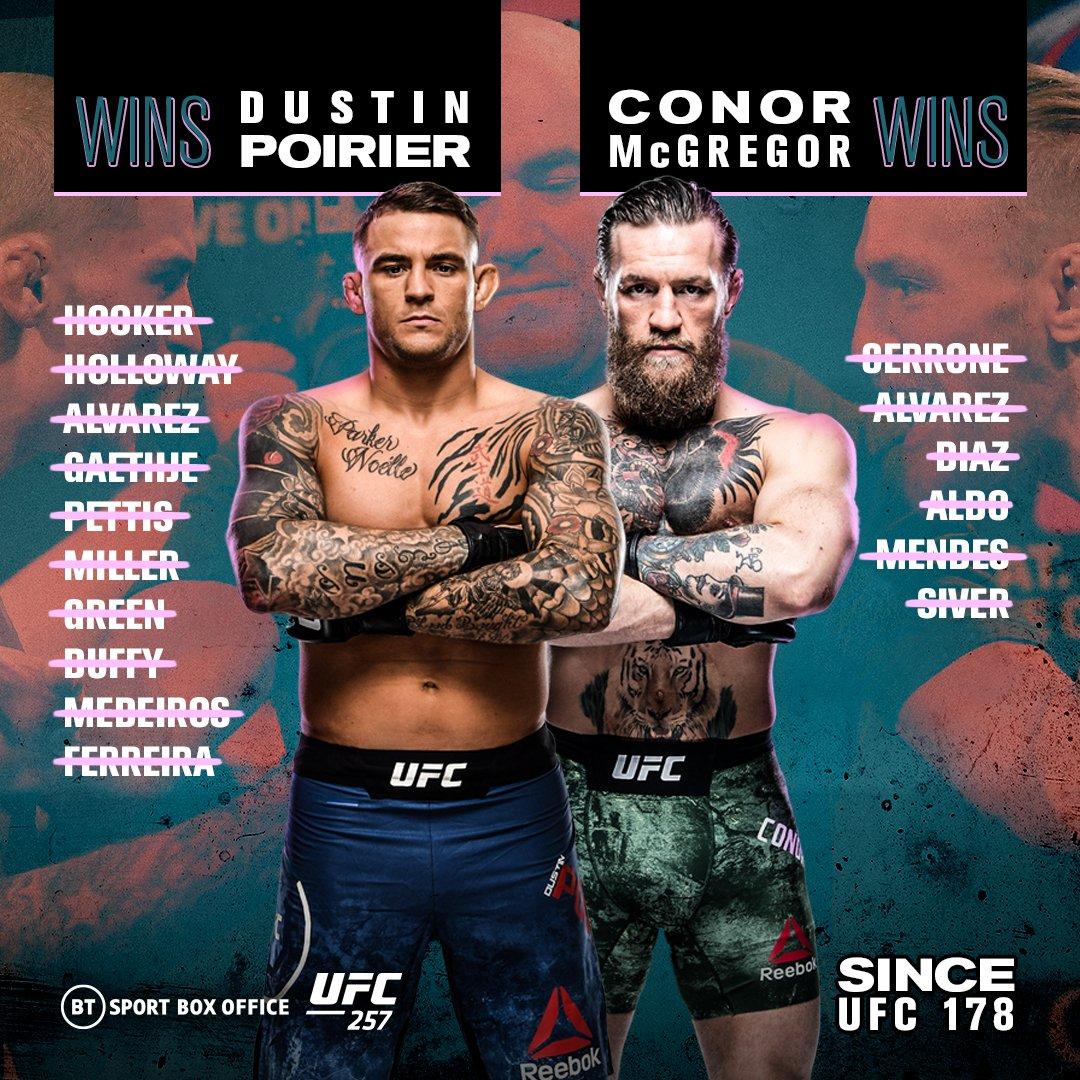 Belts. New divisions. New rivalries.  In the six years since their first meeting, Dustin Poirier and Conor McGregor have chalked up serious resumes 🔥 https://t.co/san4UYPEeD