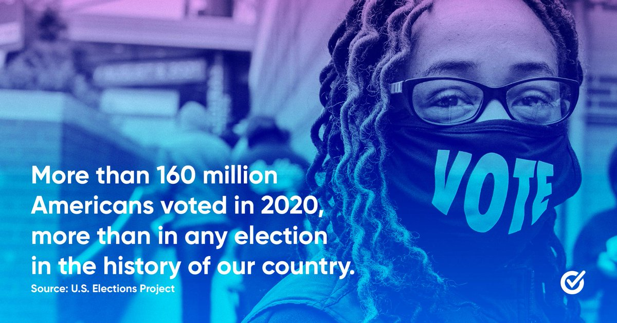 THREAD (1/5): Over 160 million Americans cast a ballot in the 2020 general election.  With 67% of the eligible voting population turning out to vote, we witnessed the largest voter participation in an election in the modern era.