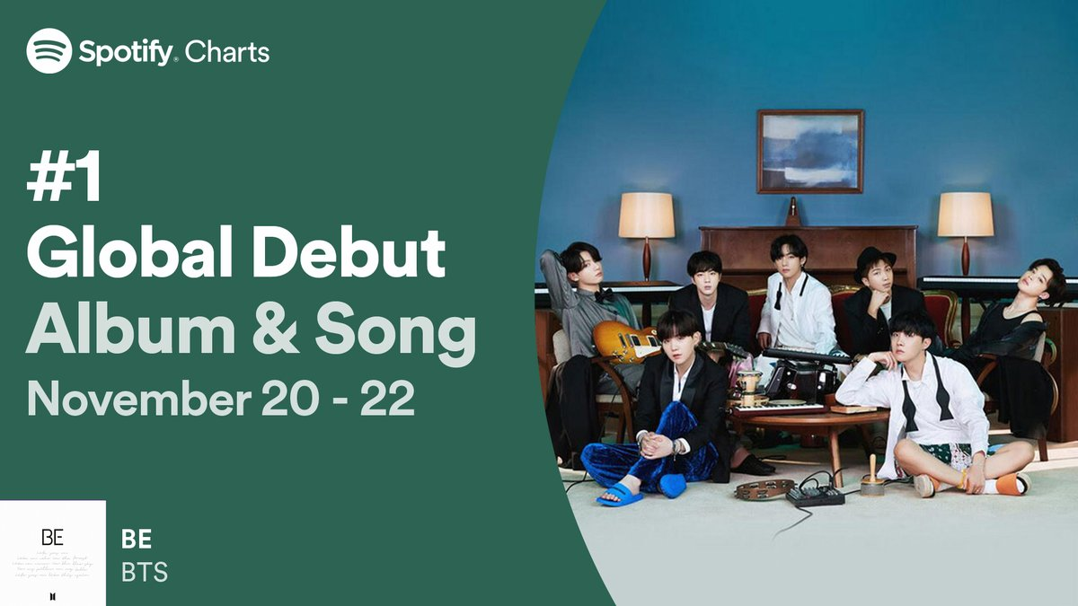 What Yoongi wants, Yoongi gets 💜  #BTS_BE and #LifeGoesOn grabbed both #1 Debut spots this weekend #SpotifyCharts