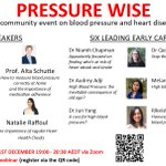 Image for the Tweet beginning: Pressure Wise is our free