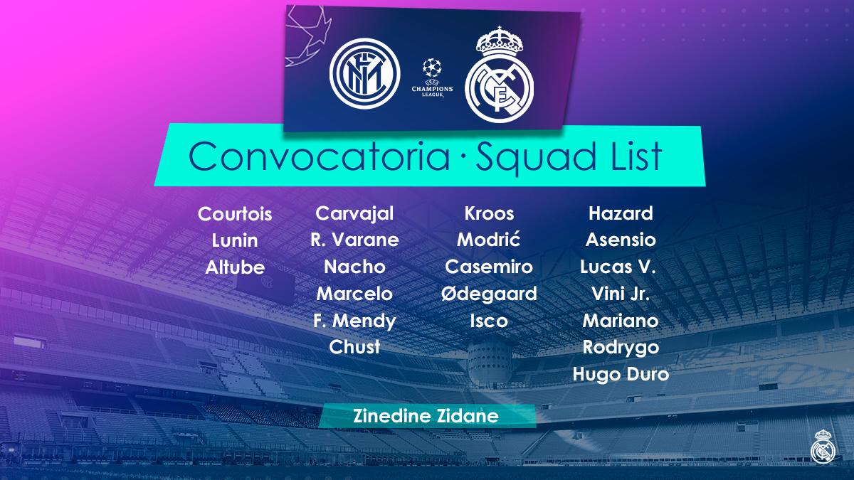 📋✅ Voici les 21 joueurs convoqués pour le match contre @Inter! #RMUCL   #HalaMadrid