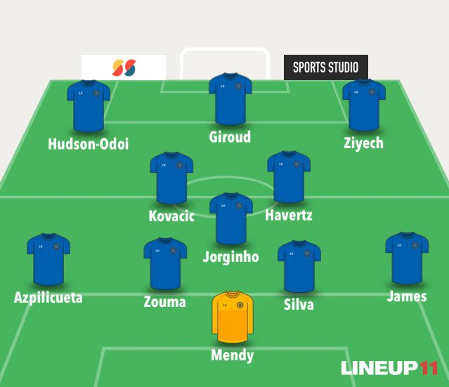 My lineup for tomorrow: • Chilly, Werner, Kante, Tammy, Mount will all surely be rested • Wouldn't be too surprised to see Kepa play • Hudson-Odoi and Giroud given a chance to prove themselves #cfc #RENCHE #UCL https://t.co/IxlX09NDKm