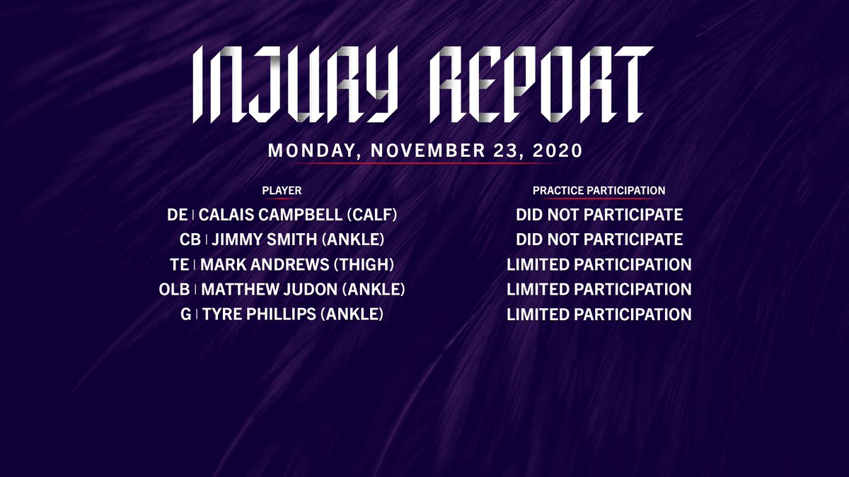 The Ravens held a walk-through on Monday evening, and the Injury Report is a practice estimation.