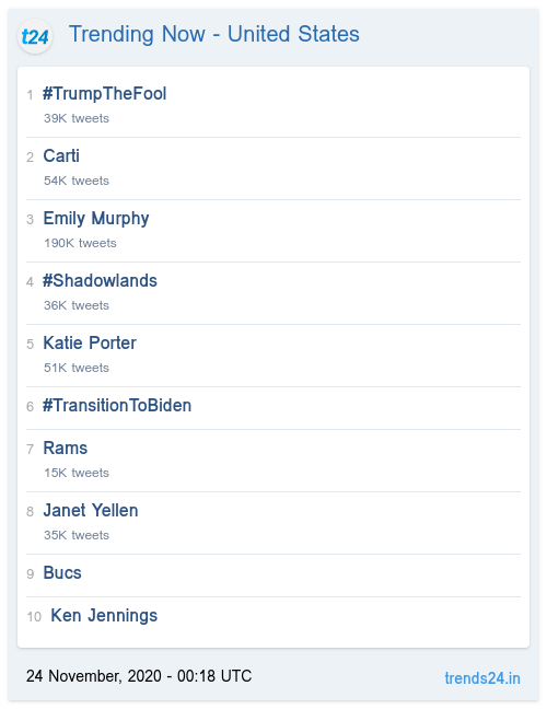 Trending Now - United States: #TrumpTheFool Carti Emily Murphy #Shadowlands Katie Porter #TransitionToBiden Rams