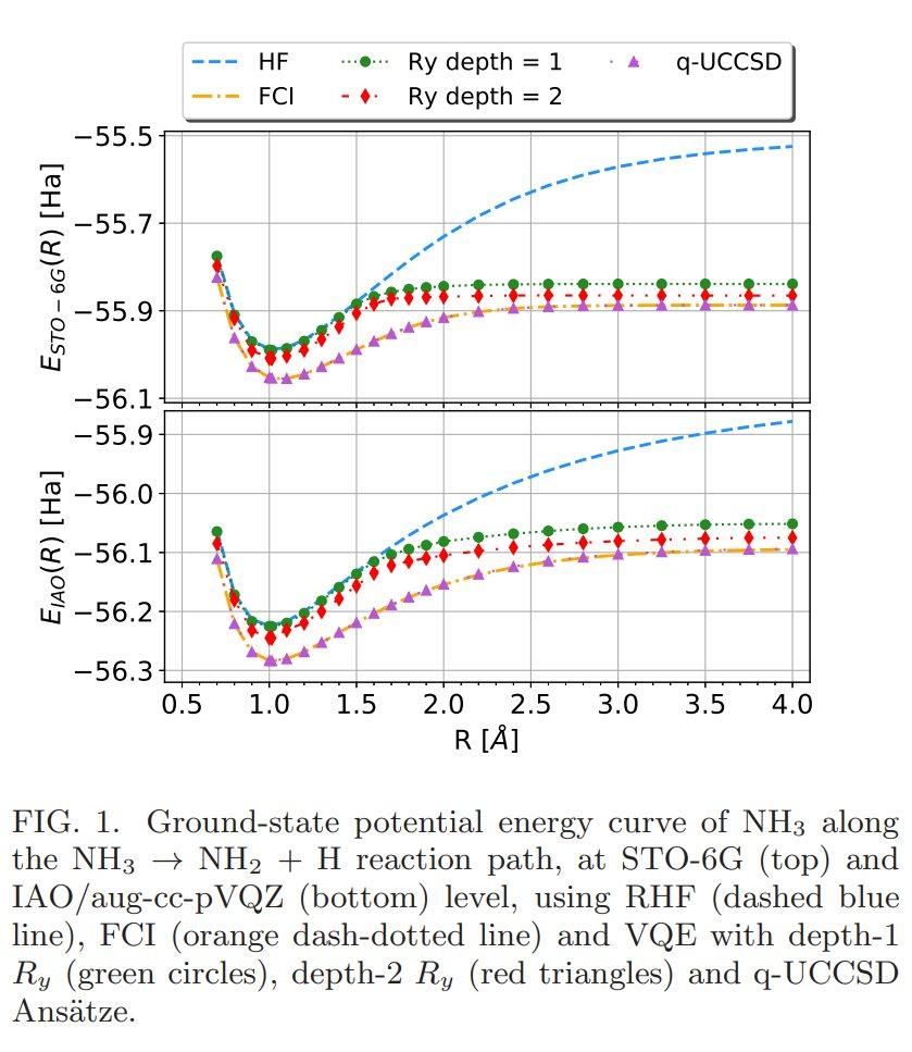 内在原子軌道を持つ分子系の量子シミュレーションminimal-basisのHFの計算結果やlarge-basisを用いて射影演算子を生成→演算子使ってminimal-basisと同じコストで分極を考慮したbasis作成NH3解離適用VQE,QITE,qEOM使用実機使用#必要になったら読む