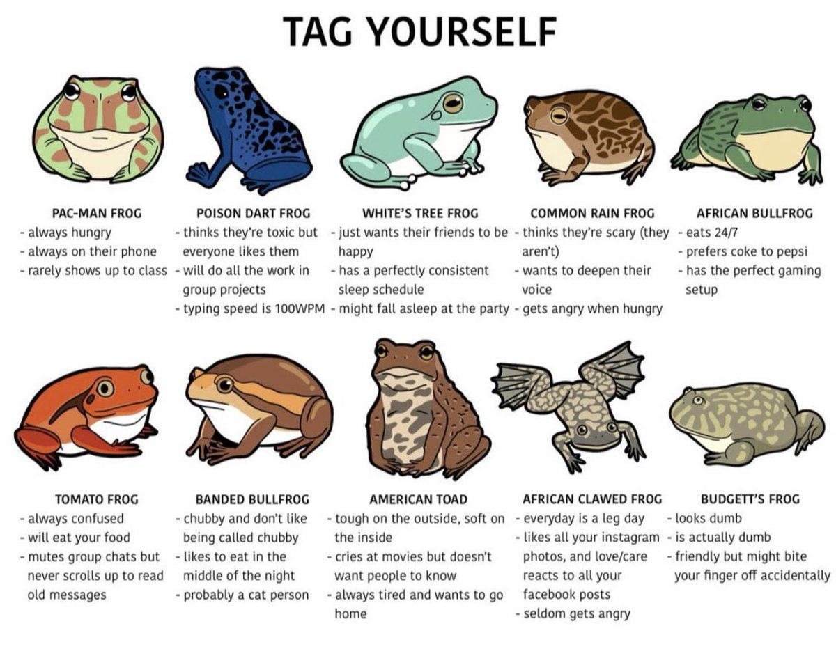 what frog are you??? i'm proudly a whites tree frog <333
