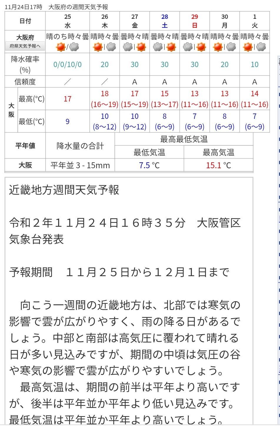 予報 近畿 天気 2 週間