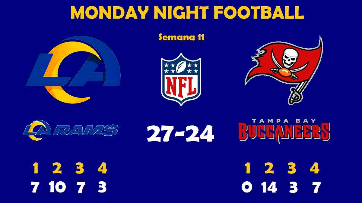 #NFL #Semana11 #MondayNightFootball🏈 #LARvsTB #Resultado  Los @RamsNFL derrotaron por a los @Buccaneers y se instalan como líderes de la División Oeste de la Conferencia Nacional debido que ya han vencido a los @Seahawks, terminando la Semana 11 de la Temporada 2020 de la @NFL.