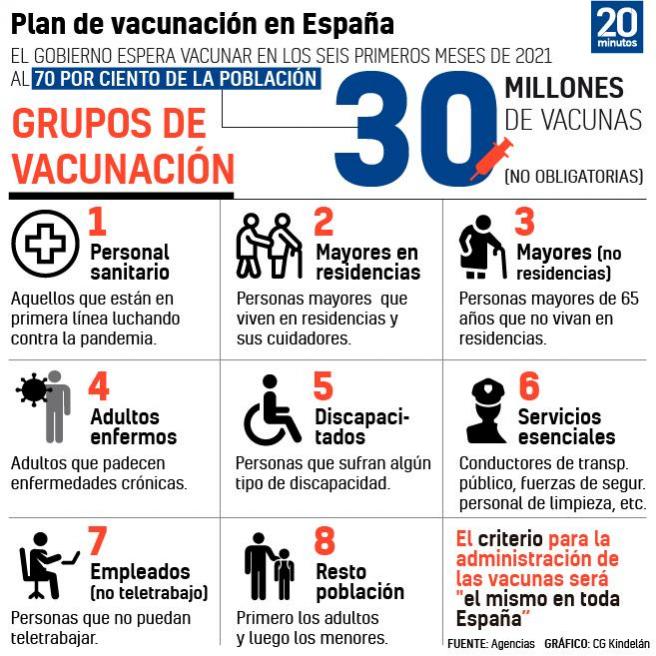 ☣ CORONAVIRUS ☣ - Minuto y Reconfinado - Vol.112: Todavía No Tenemos Vacuna Para Los Ladrillos - Página 2 Enl0WG7WMAAWkuW?format=jpg&name=small