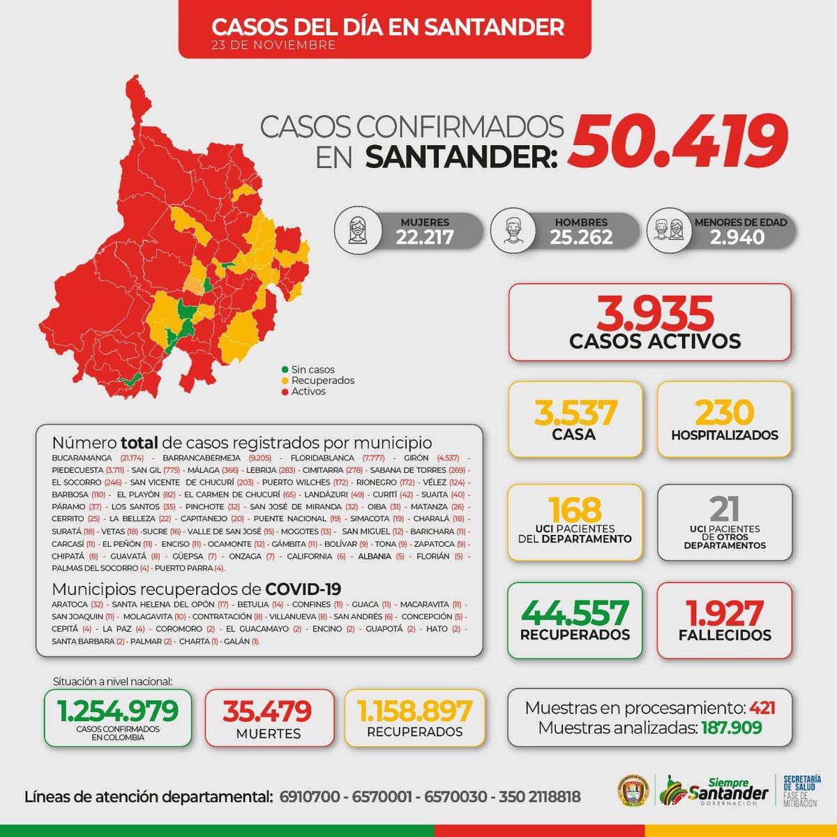 #Santander