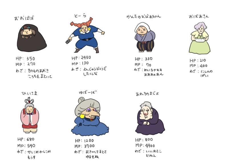 おばあさん図鑑