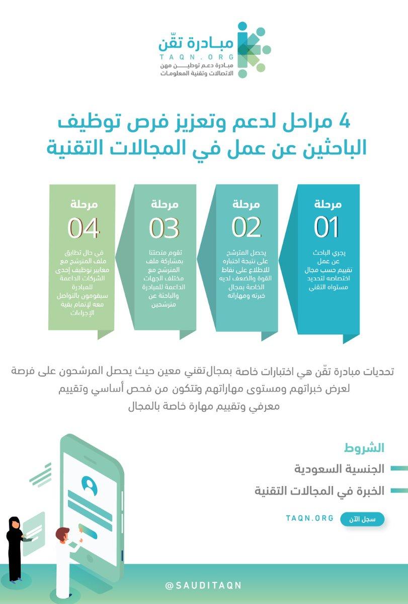 لدعم توطين الوظائف في قطاع الاتصالات وتقنية المعلومات، إطلاق #مبادرة_تقّن.  ويمكن الاستفادة من المبادرة بزيارة الموقع الإلكتروني: 