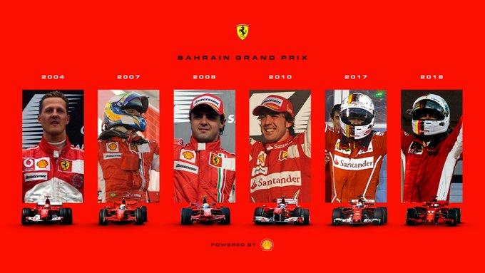 Prove Libere F1 Bahrain 2020 Diretta Oggi