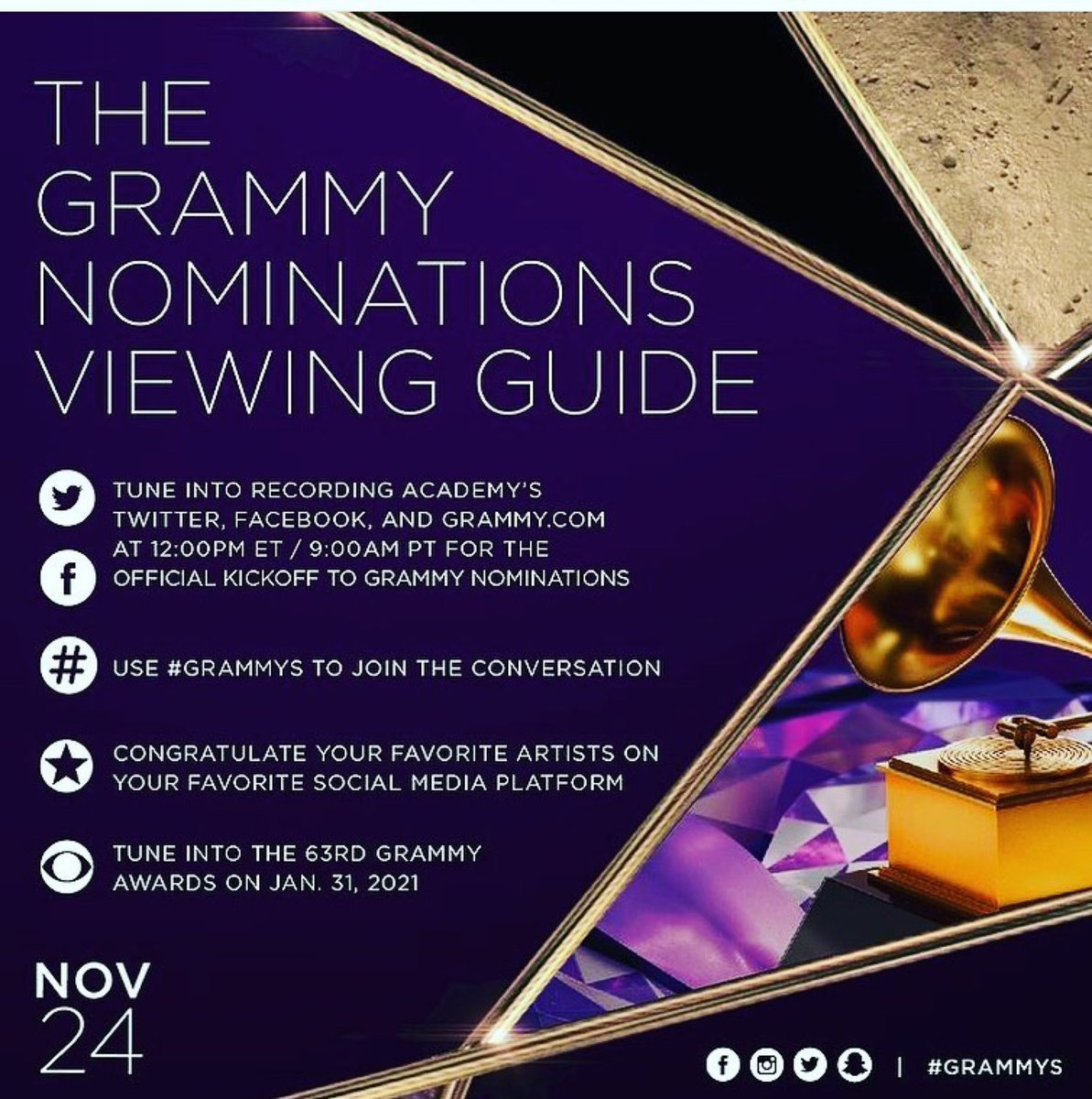 The GRAMMY nomination guide
