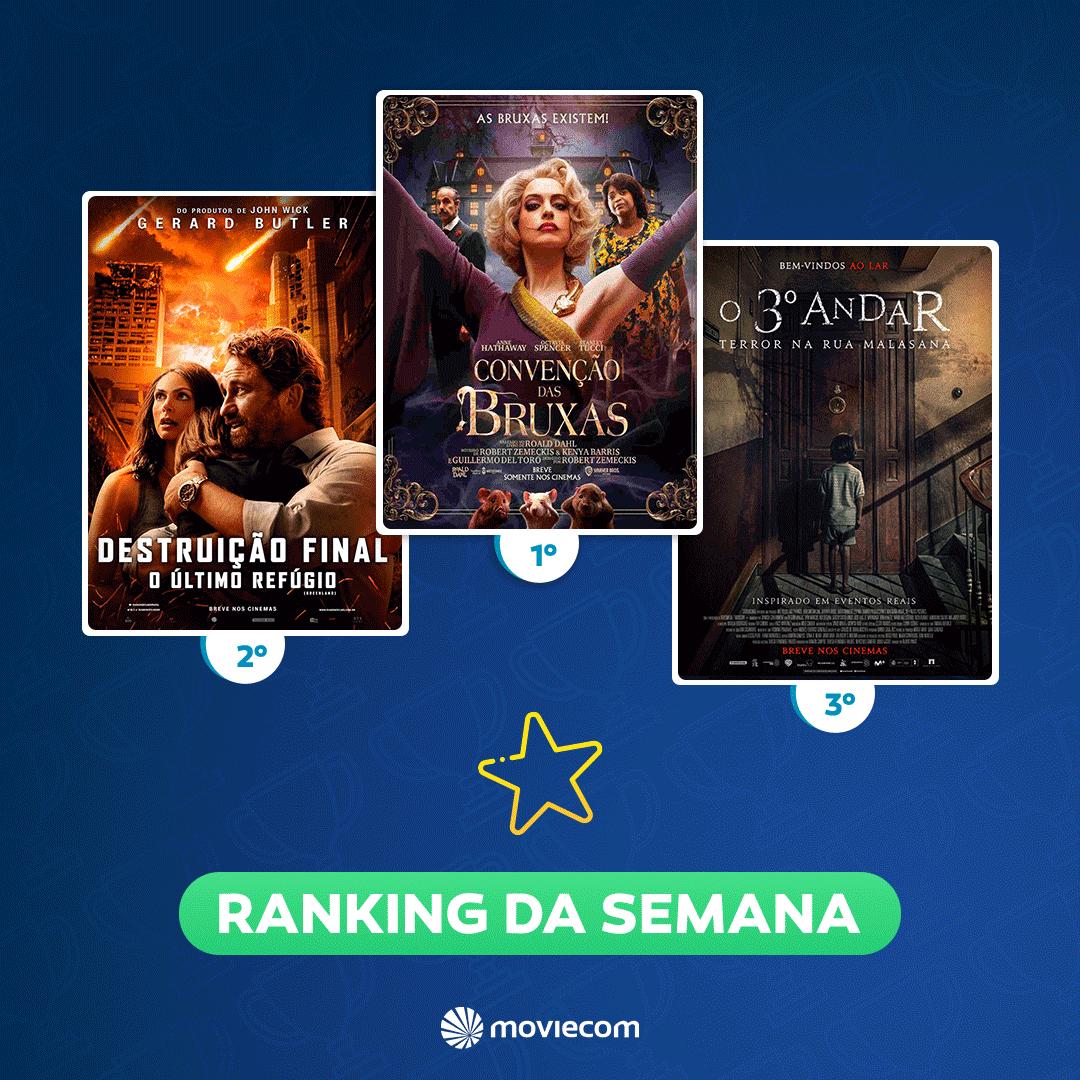 A magia de #ConvençãodasBruxas dominou a Moviecom e o Ranking da semana! 🙌💥  👉 Confira o ranking completo: https://t.co/s43jXTlyJh https://t.co/E1NVYlb3XJ