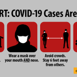 Image for the Tweet beginning: #COVID19 cases are rising rapidly