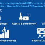 Image for the Tweet beginning: New @nebhe report & state