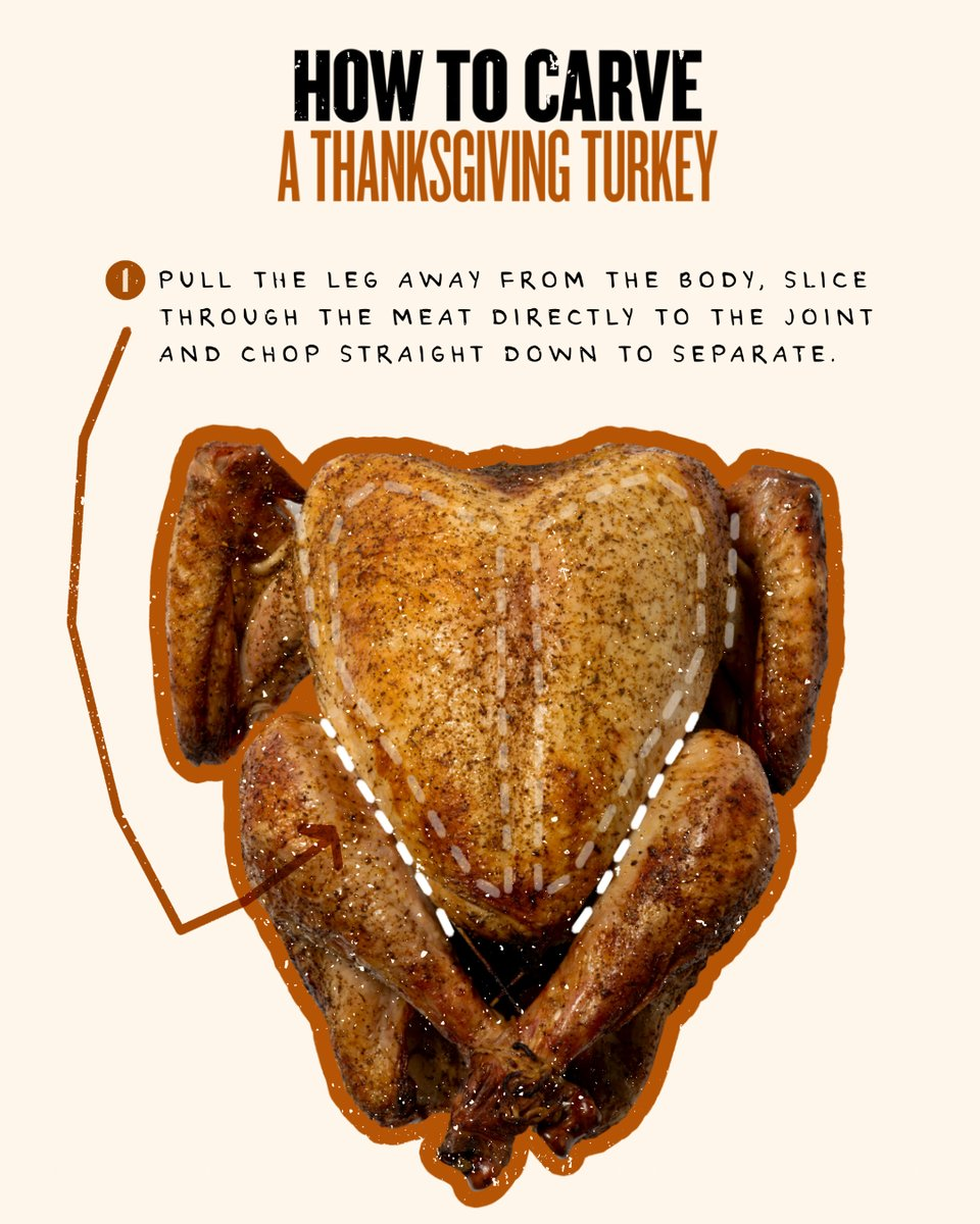Just follow these simple steps for a perfectly carved bird. Head to the link below for our complete carving guide, and don't forget to show us how your turkey came out by tagging your photos with #TraegerThanksgiving. https://t.co/sLmh5J4Ja5 https://t.co/6I7IVQSod8
