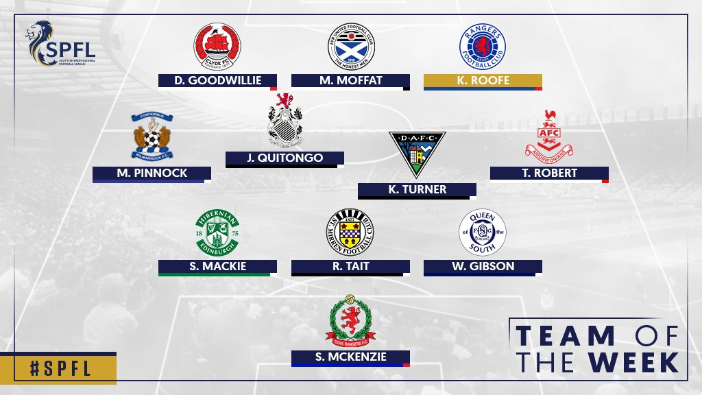 🌟 @RangersFC's @roofe has been named as Star Man in the SPFL Team of the Week!  Read it 👉 https://t.co/6ZcR2OzKB6  #SPFL https://t.co/vyOIn1rkFm