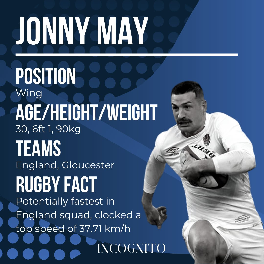 Jonny May impressed the rugby world on Saturday's #AutumnNationsCup match with his unbelievable try against Ireland from England's own half.   #rugby #rugbyunion #sixnations #worldcup #jonnymay #Winger #England #englandrugby #caps #Gloucester #gloucesterrugby #leicestertigers