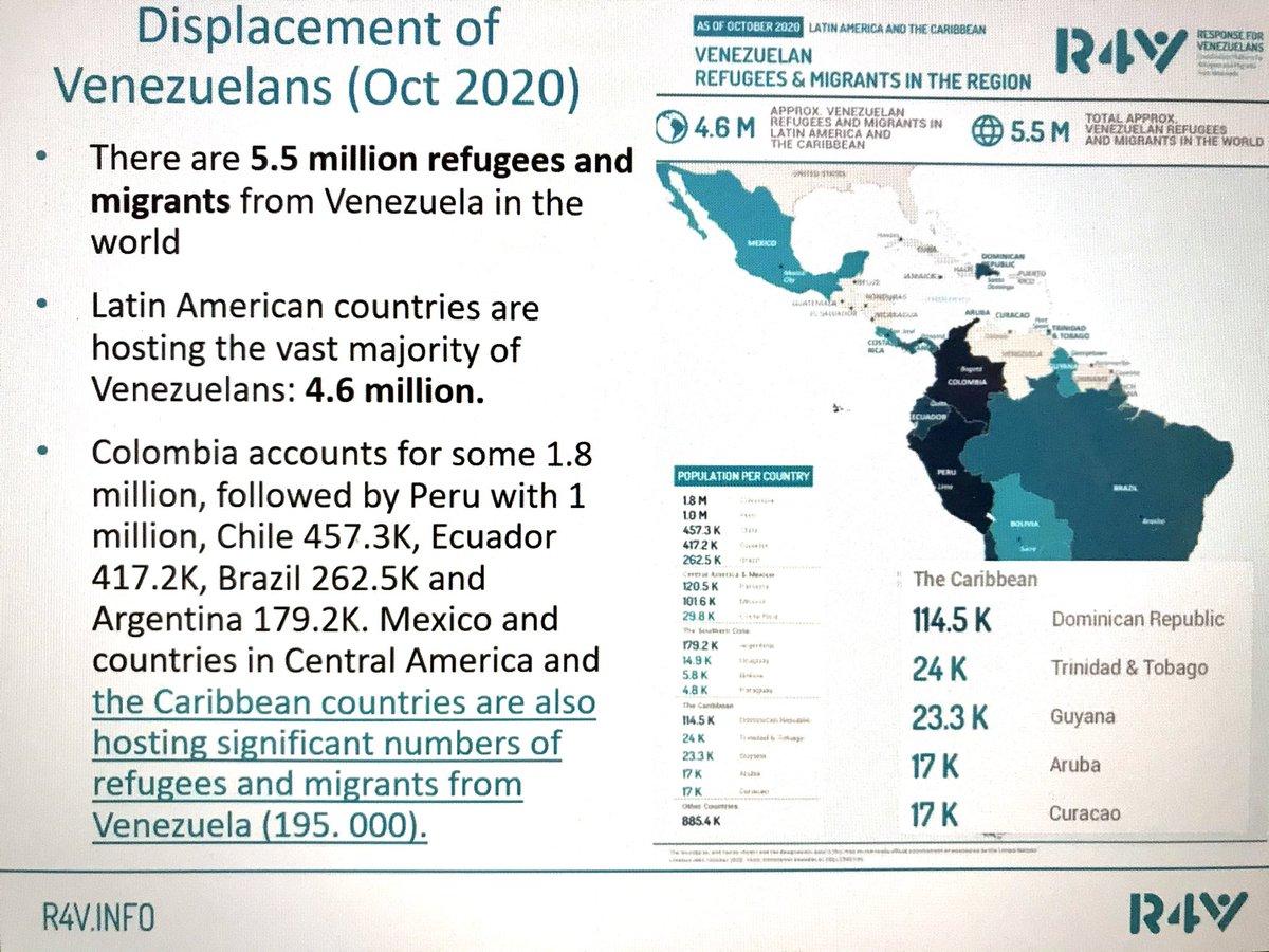 Fantastic to welcome #MiriamAertker of @Refugees to speak at @UEL_News on #Venezuela crisis @UELSocSci @UEL_EduandCmty #internationaldevelopment #globalgoals