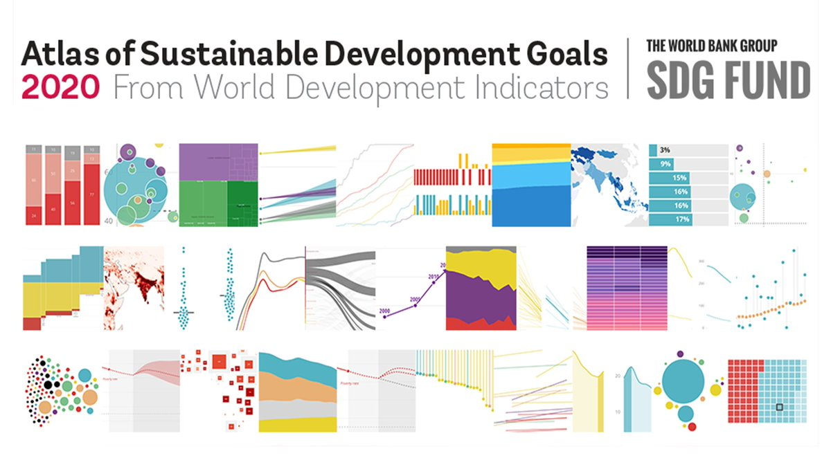 New #SDGAtlas: maps, charts, and stories related to the #SustainableDevelopmentGoals. How is the progress towards 2030?   Find the answers here:  #GlobalGoals #SDG