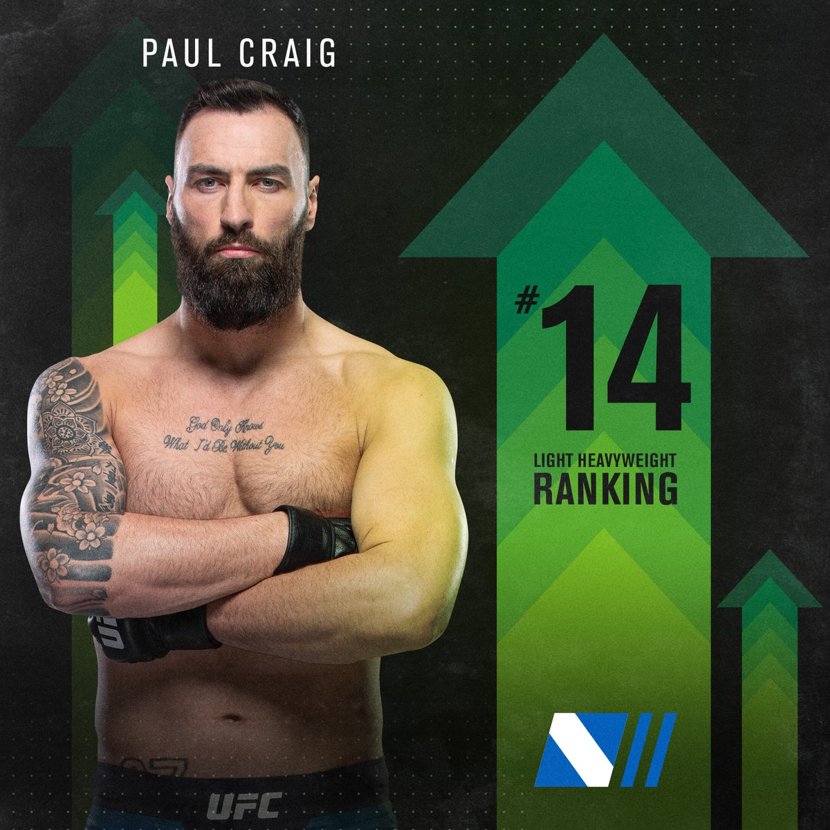 🔺 1️⃣4️⃣  @PCraigMMA starting to make moves at light heavyweight! https://t.co/7Tqq0RR6xL