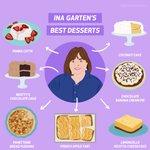 Image for the Tweet beginning: Favourite @inagarten dessert? All the
