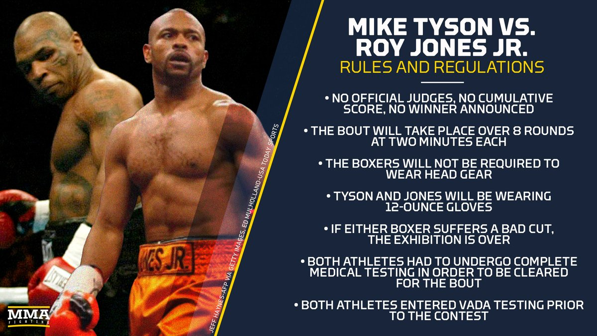 Check out the rules and regulations for Saturday's exhibition bout between two boxing legends. ⁠Who's tuning in to #TysonJones?⁠ 🥊   More: https://t.co/ErSKstqrud https://t.co/EkJHAz7aDf
