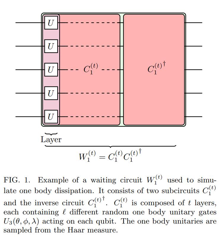 量子コンピュータにおける散逸的タイムスケールの多体ヒエラルキーNISQデバイスを開放系量子多体ダイナミクスシミュレーターとして使うビット数増加による固有値の変化を理論値と比較IBM実機使用#必要になったら読む
