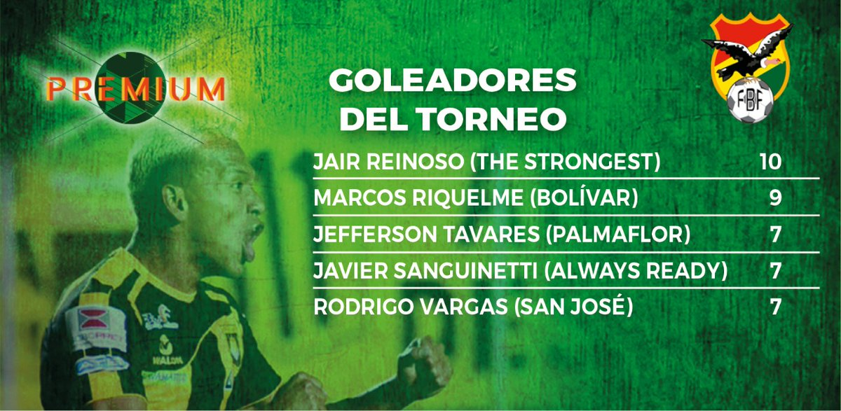 #FBF Vuelve la competición y también regresan los goles. Te recordamos cómo está la tabla de goleadores del torneo Apertura. (Ilustración: E. Campuzano)