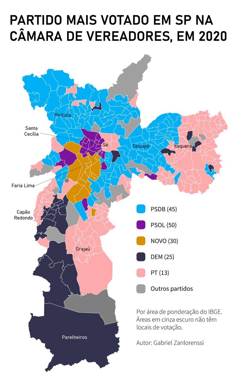👇Partido mais votado na Câmara de Vereadores em SP (somando candidaturas + voto em legenda) em 2020  Quem não é de São Paulo e quer entender a rivalidade Santa Cecília x Faria Lima: olha este mapa, ele resume bem 😅 https://t.co/2qXG6FCVrl