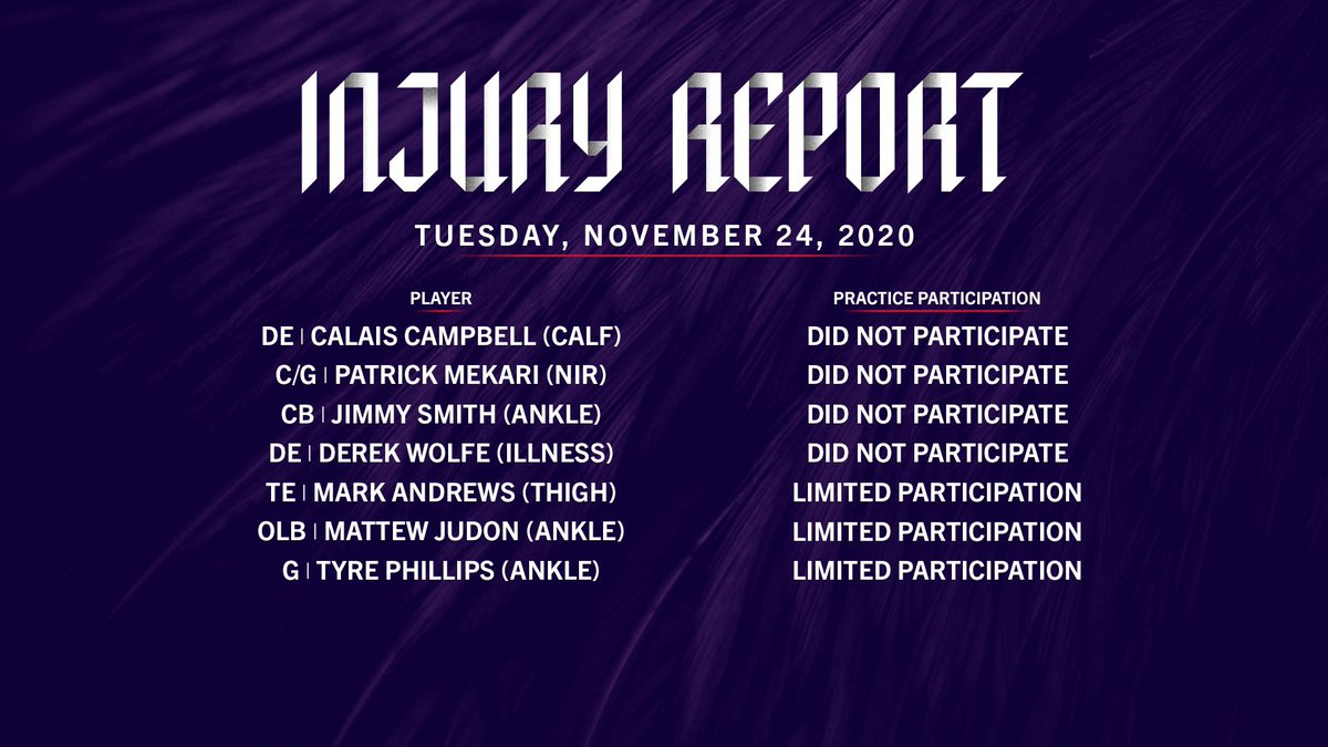 The Ravens did not practice on Tuesday, so the Injury Report is a practice estimation.