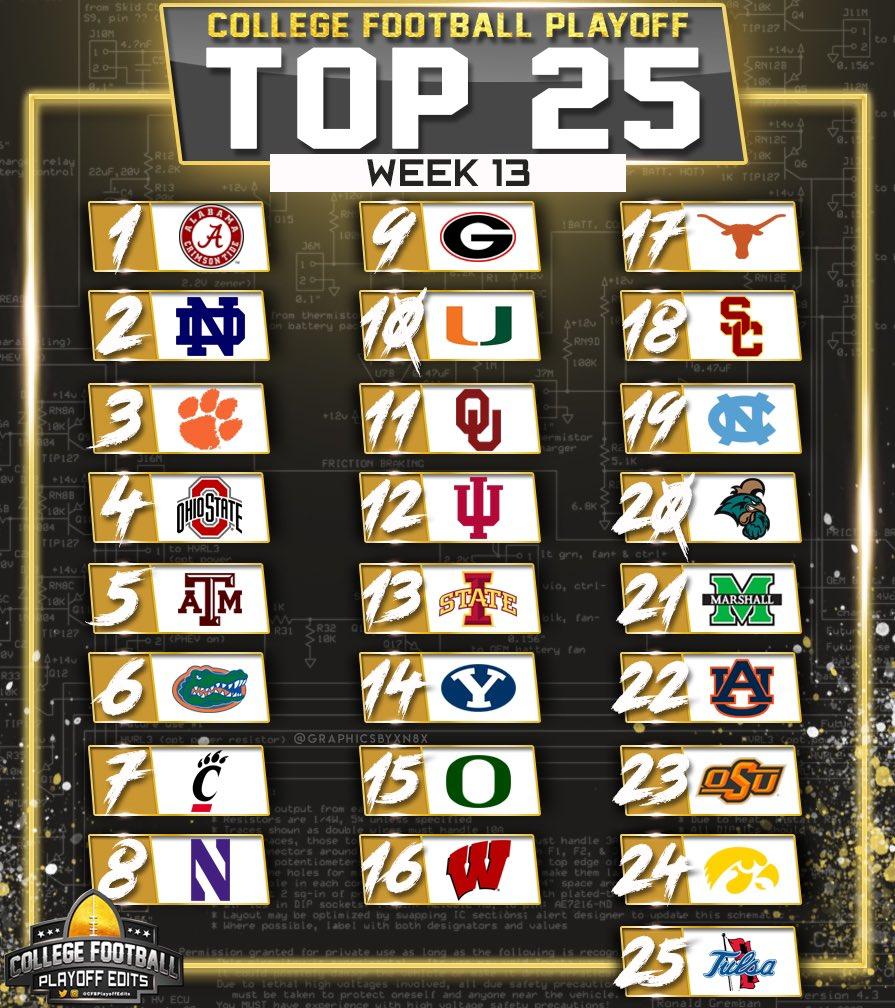Week 13 - College Football Playoff Rankings. #rolltide #gobucks #allin #godawgs #goducks #gogators #goirish #cougs #gocats #bearcats #wareagle  #sooners #cfbplayoff #ncaafootball