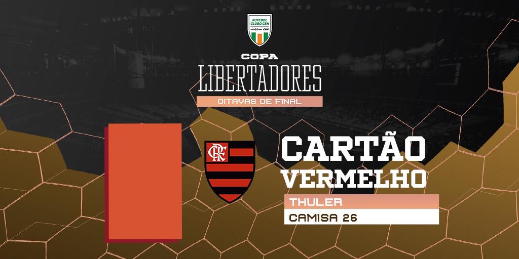 36' do 2º T | 🟥 THULER EXPULSO! Árbitro revisou o lance no VAR, um carrinho na canela de Lisandro, e trocou o amarelo por vermelho. @Flamengo com um a menos.  Siga ao vivo! 📻 98,1 FM | 92,5 FM 💻 https://t.co/ftP9Bbob6O 💻 https://t.co/XEy3EdIPAZ #FutGloboCBN https://t.co/N4VH0MjR0E