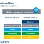 Image for the Tweet beginning: The subscription model places performance