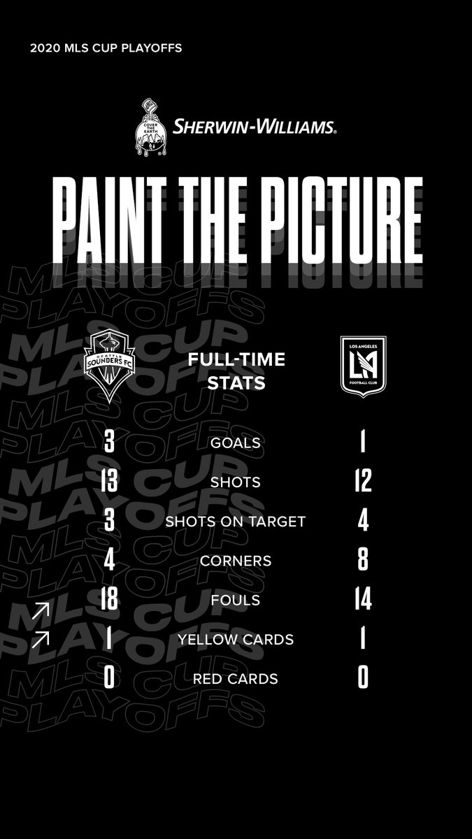 #SEAvLAFC by the numbers.   @SherwinWilliams' Paint the Picture.