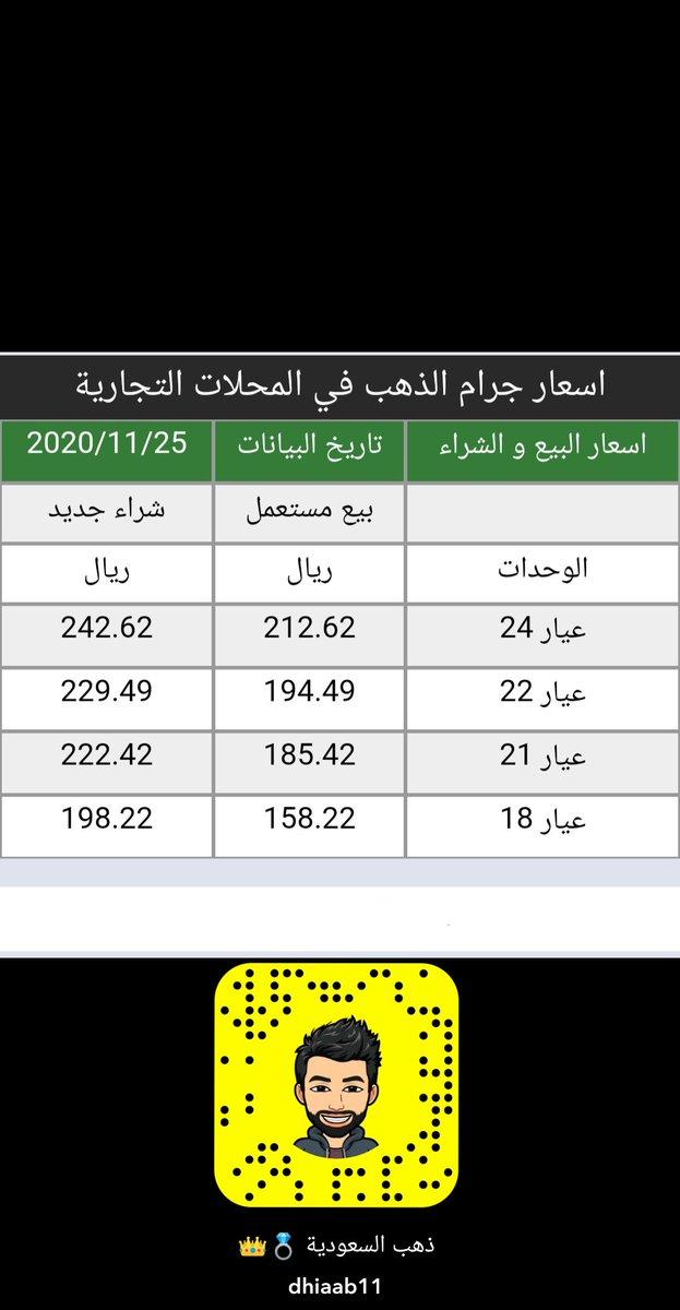 #المسجد_الحرام #الذهب ينخفض إلى 1805 دولار اسعار الذهب في السعودية اليوم الأربعاء 25/11/2020   https://t.co/b8uFs3a2DU سعر الاونصه 1805 دولار هبوط 2 دولار من إغلاق اليوم السابق أسعار البيع و الشراء في المحلات https://t.co/mOwVSoZU9R