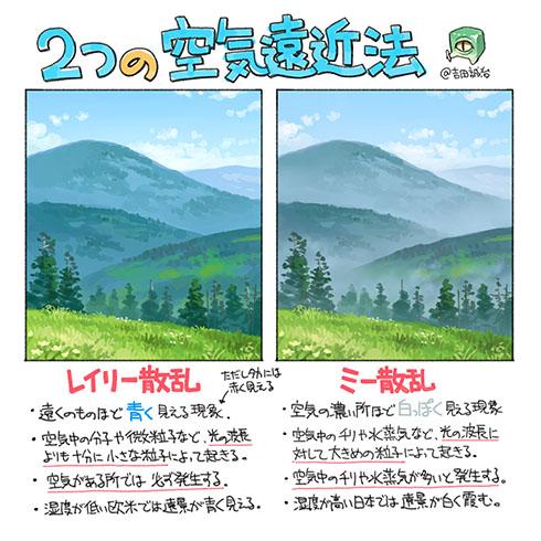 """参考になる!美しい背景画のコツ""""空気遠近法""""とは? 「なぜ、遠くの山は青いのか」を知って絵に生かす技術が興味深い  @itm_nlabより"""