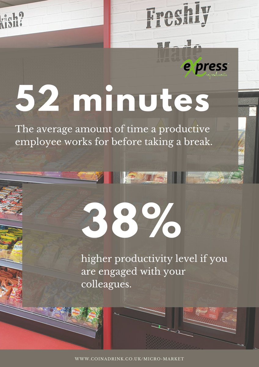 Taking regular breaks at work may seem counterproductive, but studies show that doing so actually makes you more productive! 👀    #workplaceproductivity #workplacewellbeing #workplacewellness #breaktime #takeabreak #staffhappiness