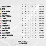 Image for the Tweet beginning: Rozkład jazdy  🏆#polishkitleague ⚔️8. kolejka 👕Manchester United (zielono-żółta)  Sobota