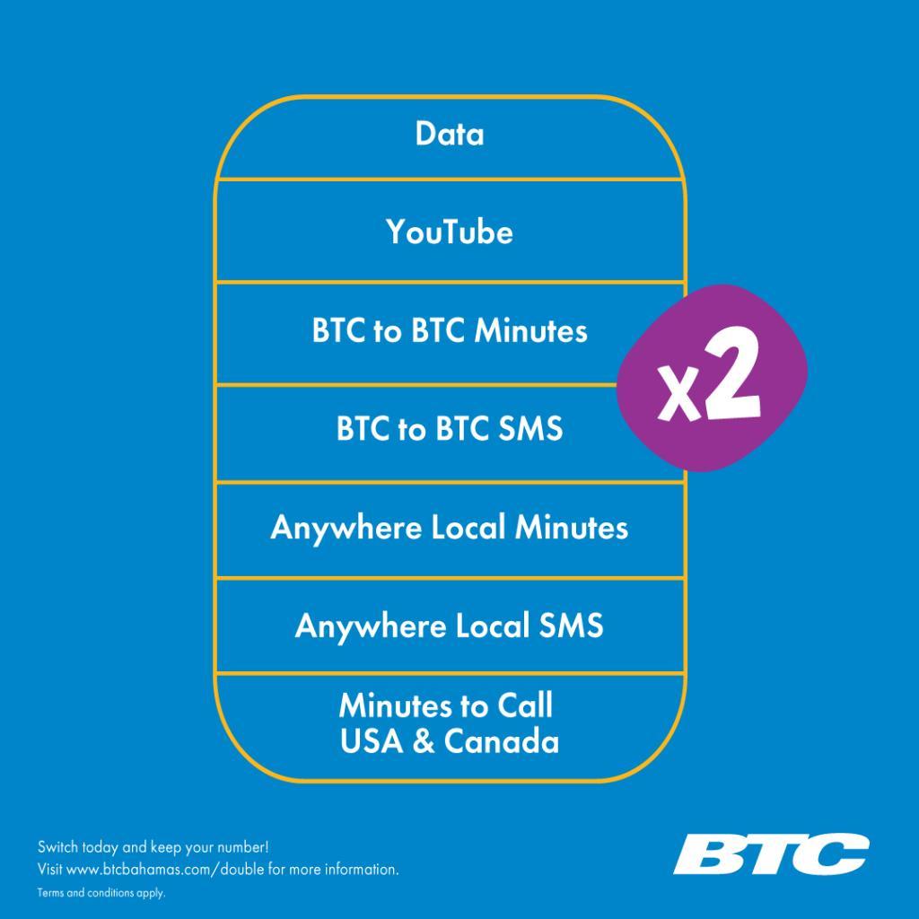 btc prepaid