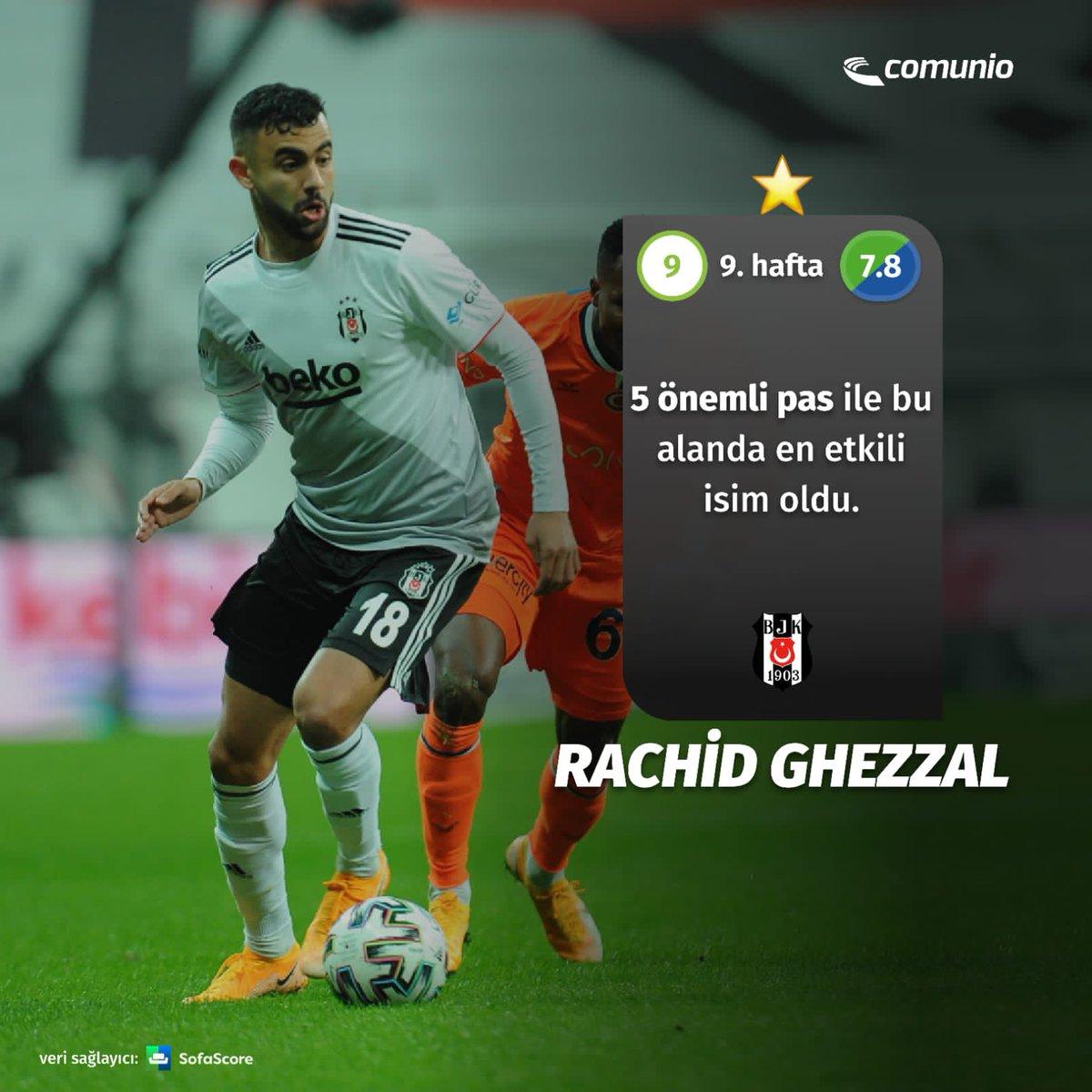 """Beşiktaş'ın yıldız futbolcusu Rachid Ghezzal attığı """"5 kilit pas"""" ile haftanın bu alanda en başarılı ismi oldu. @Besiktas https://t.co/4noGtQ2hBJ"""