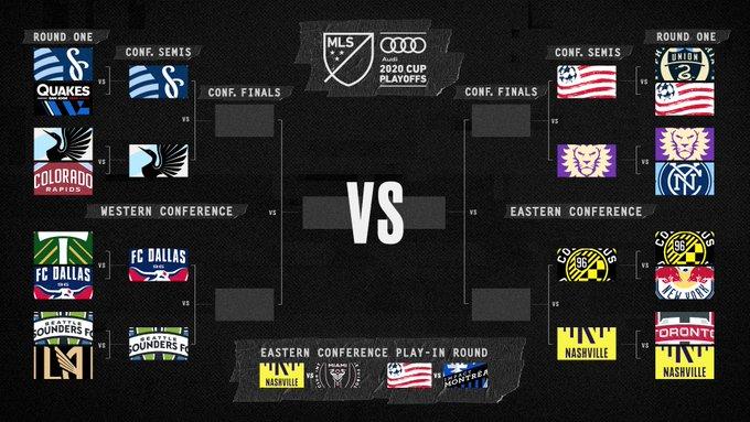 Conference Semis set. #MLSCupPlayoffs https://t.co/NxlZHvM7ev