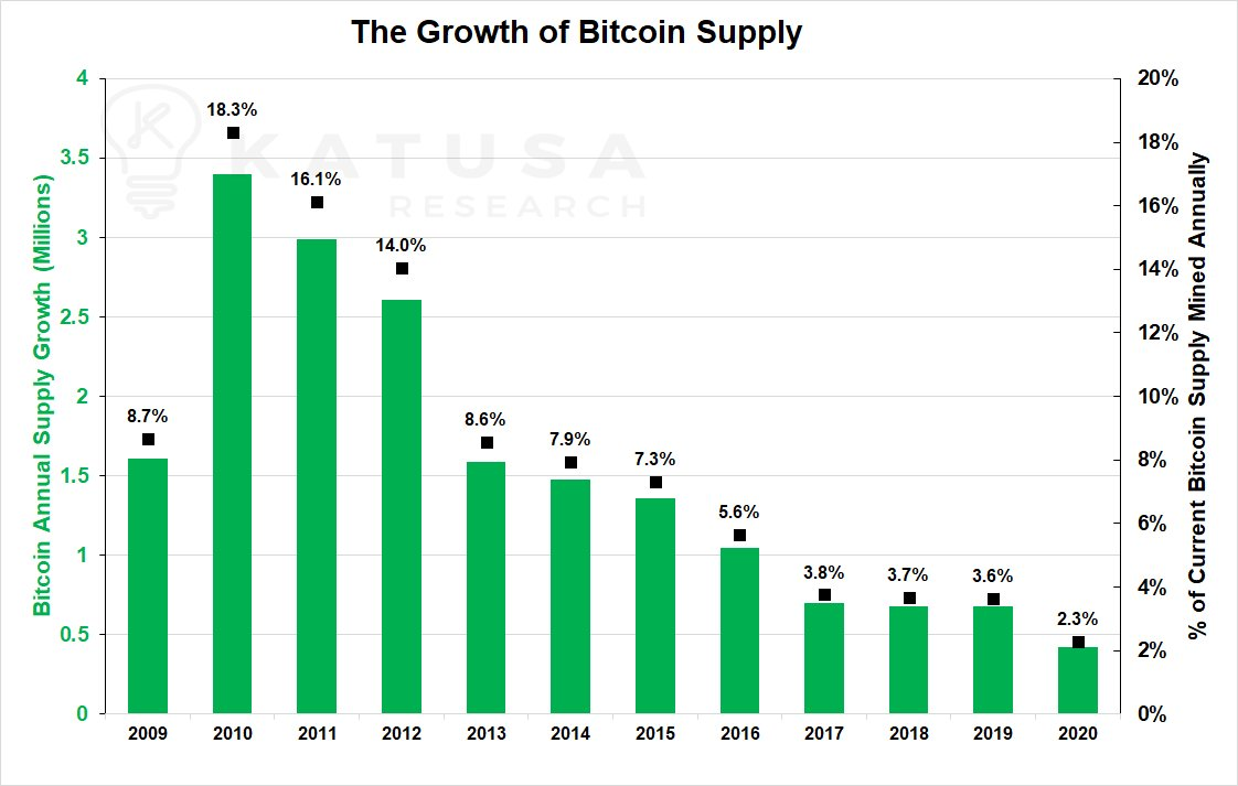 Total supply of bitcoins worth mercury prize 2021 betting line