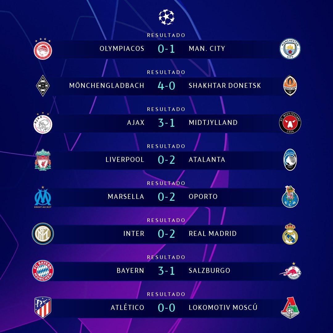 🚨 𝑹𝑬𝑺𝑼𝑳𝑻𝑨𝑫𝑶𝑺 🚨  ¡Así finaliza la jornada del miércoles en la Champions League con dos nuevos equipos clasificados a octavos de final!  𝘾𝙡𝙖𝙨𝙞𝙛𝙞𝙘𝙖𝙘𝙞𝙤𝙣𝙚𝙨 👉   #UCL