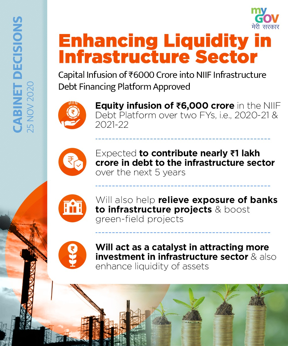 #TransformingIndia #AatmaNirbharBharat To give boost to the Infrastructure development in the Country by enhancing liquidity in the Infrastructure sector, the Cabinet approves capital infusion of Rs 6000 Crore into NIIF infrastructure Debt Financing platform. #CabinetDecisions