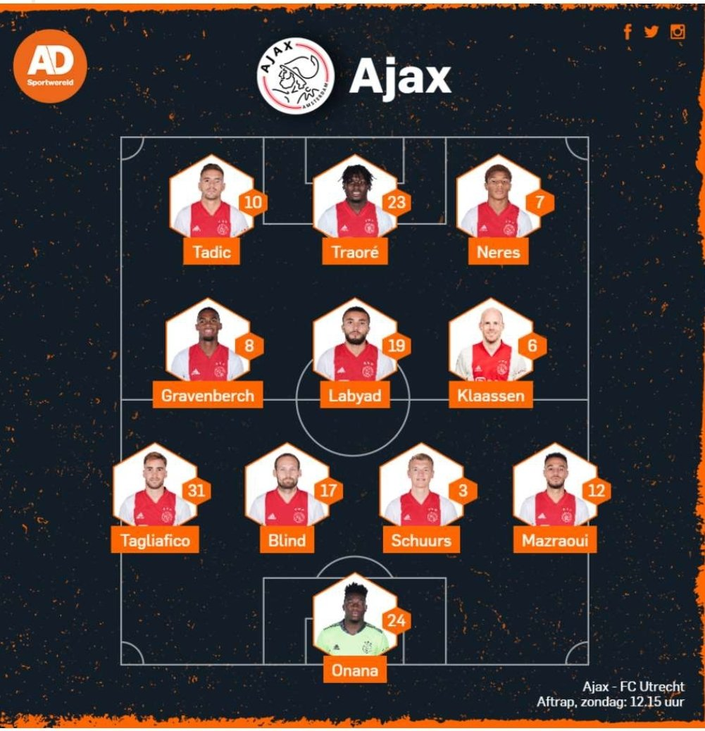 Volgens Mike Verweij Telegraaf begint Ajax tegen Midtjylland in dezelfde opstelling als tegen Heracles Almelo. Dit betekent dat o.a.o Davy Klaassen fit genoeg is om in de basis te beginnen. Het Algemeen Dagblad verwacht Ajax eveneens in dezelfde basisopstelling als tegen Heracles https://t.co/reqr9VrlUN
